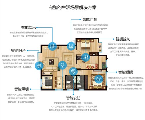 提供上海美的智慧门锁价格饶峰供