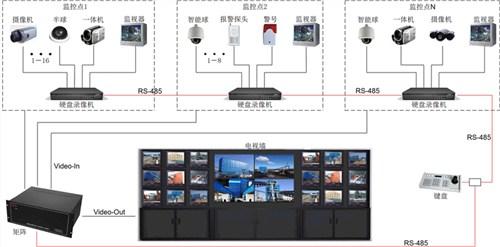 上海led显示屏管理系统-名扬供