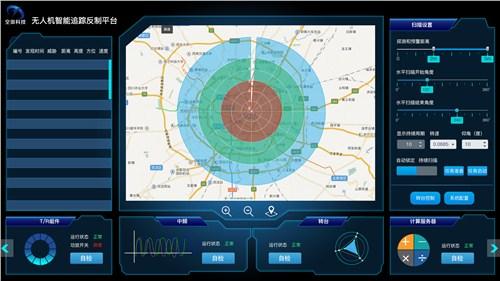 无人机 压制设备 无人机压制设备生厂商 无人机压制设备价格