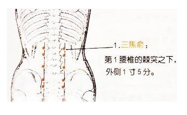 西宁慢性腰股劳损症状有哪些,慢性腰股劳损
