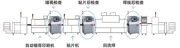 闵行区在线式自动光学测试仪推荐厂家,在线式自动光学测试仪