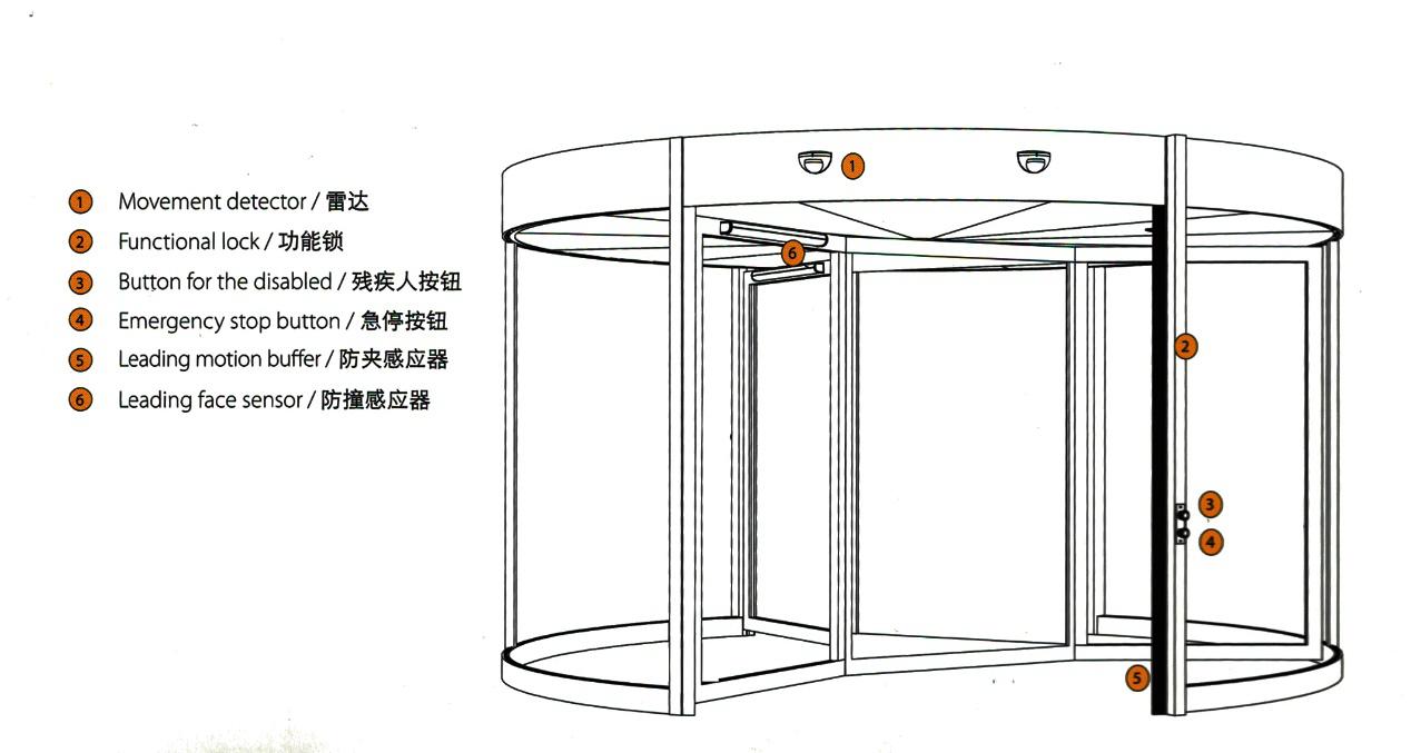 福建三翼带展箱旋转门市场价,三翼带展箱旋转门