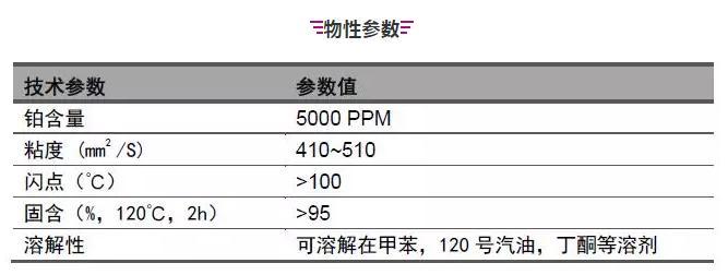 苏州直销铂金催化剂制作,铂金催化剂