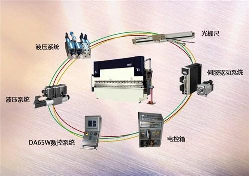 触摸式数控系统-上海触摸式数控系统报价-森赐供
