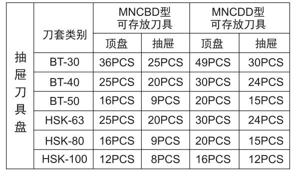 青浦区通用刀具柜生产厂家「上海冠久工业设备供应」