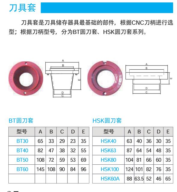 江苏电子车间刀具柜价格「上海冠久工业设备供应」
