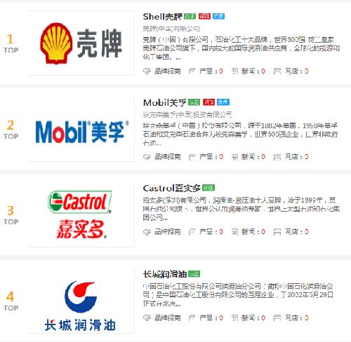 山东专用润滑油价格,润滑油