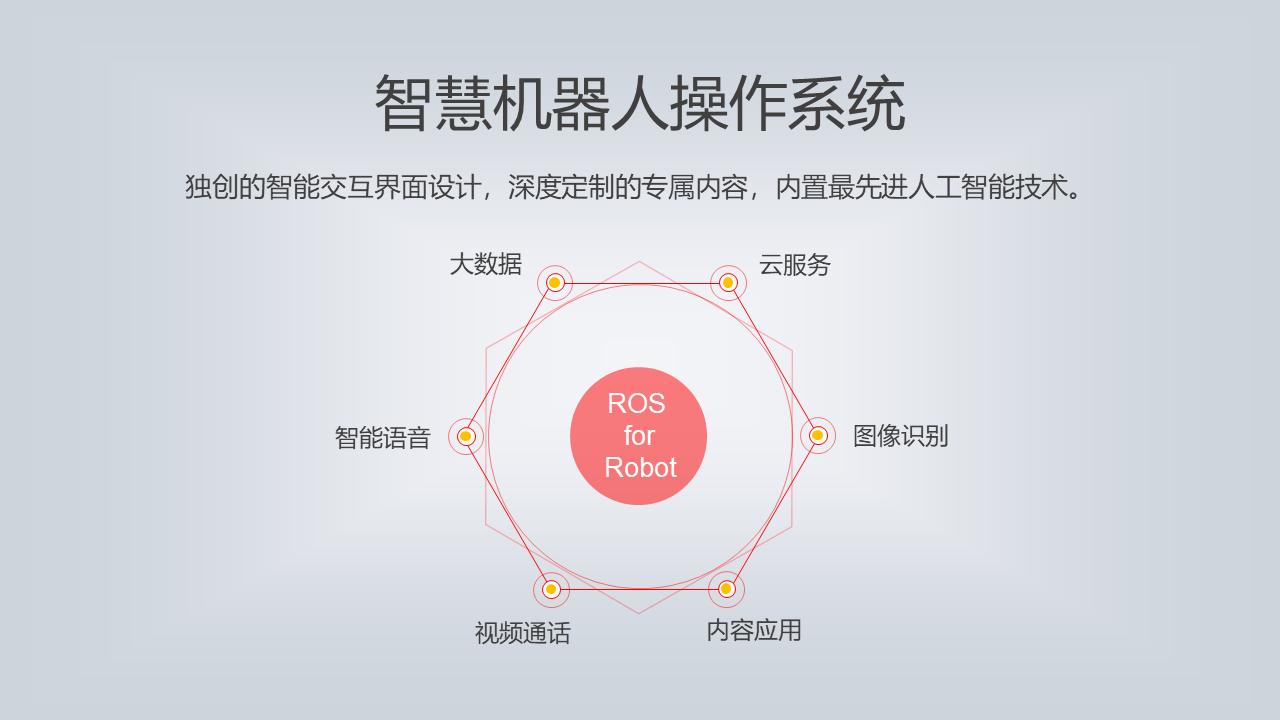 上海机器人配件推荐货源,机器人配件