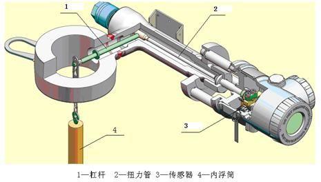 包河区专业传感器安装 贴心服务 合肥宇韵自动化技术供应