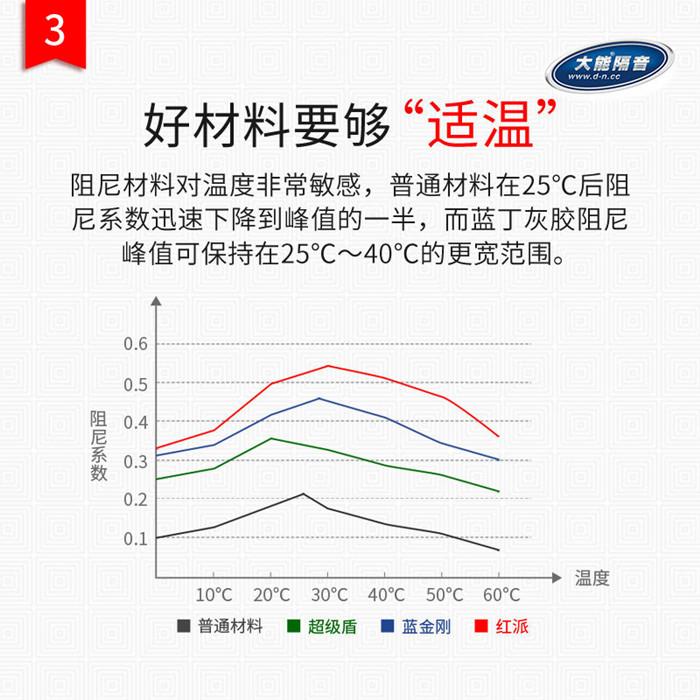 河源高品质汽车隔音规模哪里比较大 客户至上 河源新空间汽车音响供应