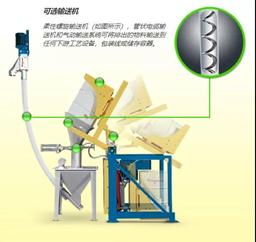 江苏油脂倒桶机销售电话 上海璞拓工业技术供应