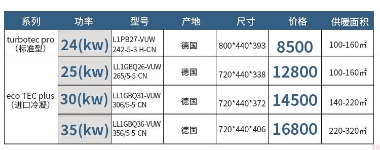 贵州德国威能壁挂炉哪家好 信息推荐 郑州博菲德商贸供应