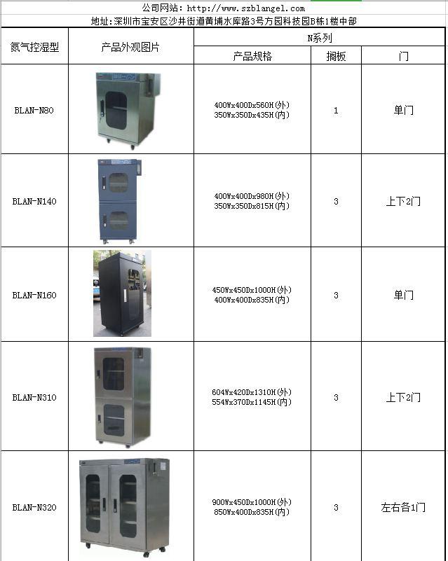 广东销售氮气柜价格合理,氮气柜