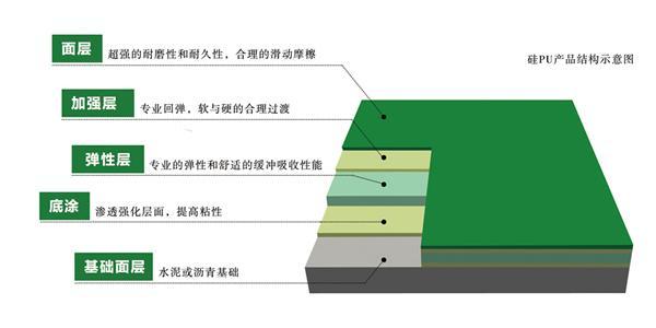 杭州专业硅PU球场厂家 推荐咨询「湖北巴腾体育设施供应」