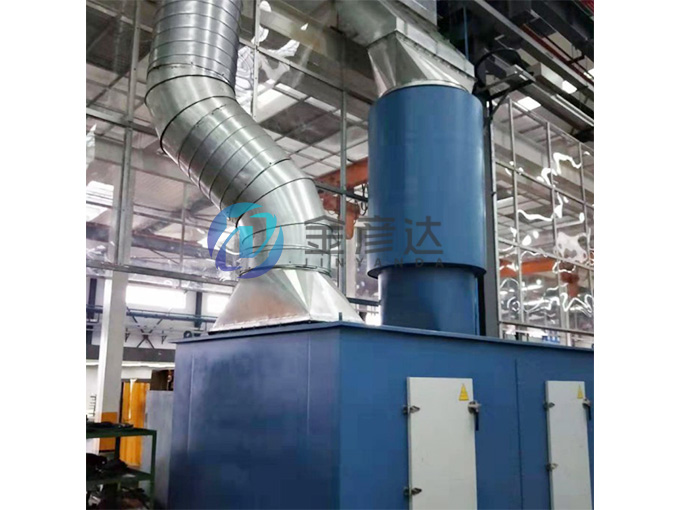环保除尘设备厂家