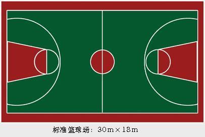 漳州品质好的硅PU篮球场联系方式 诚信服务「湖北巴腾体育设施供应」