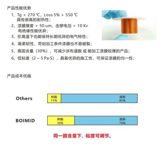 PI树脂生产基地 南通博联化工供应