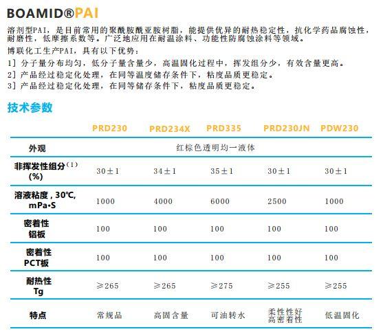 江苏进口溶剂型PAI树脂厂家报价 南通博联化工供应
