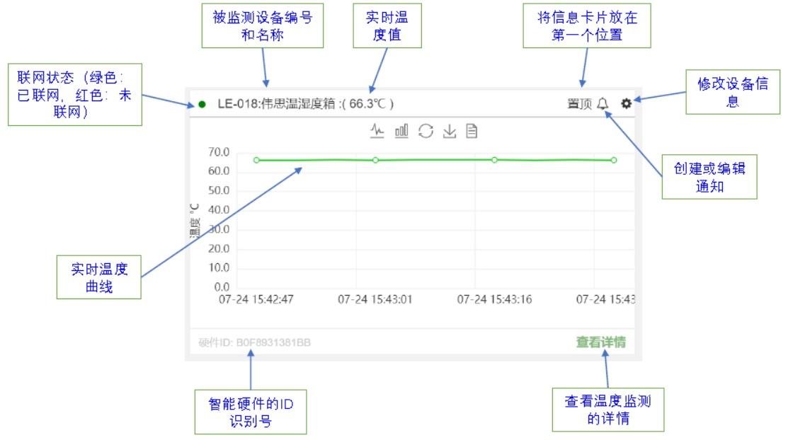 石家庄智能物联检测试备智能化改造「上海创单电子科技供应」