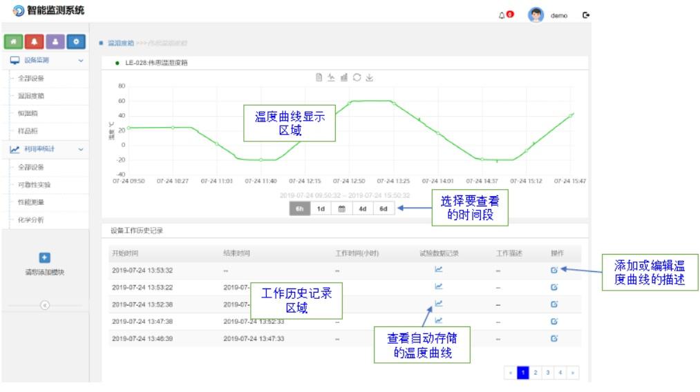 安徽定制实验室信息化智能改造免费咨询「上海创单电子科技供应」