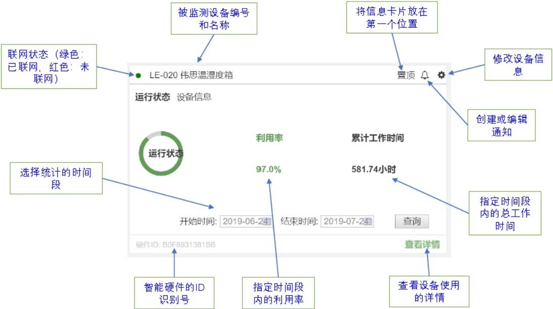 宁波智能物联实验室信息化智能改造诚信企业,实验室信息化智能改造