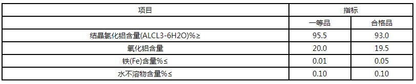青海工业结晶氯化铝价格,工业结晶氯化铝