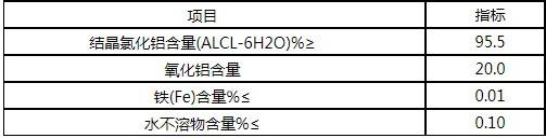宁波结晶氯化铝报价「永泰供」