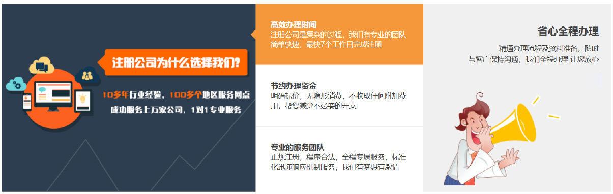 银川企业注册代理 推荐咨询「宁夏企友管理咨询供应」