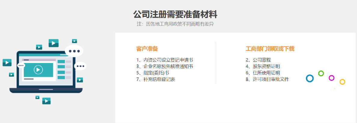 Xixia District business license registration which one is good
