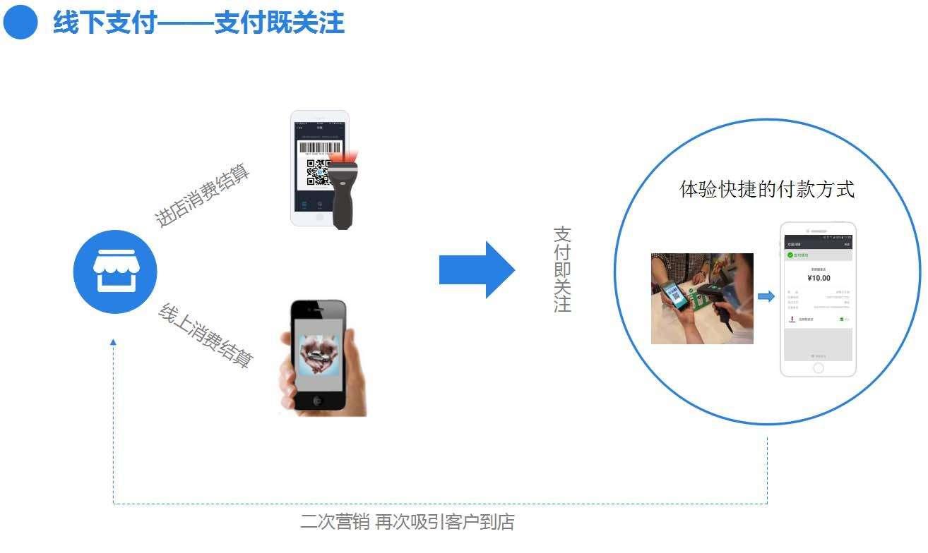安徽专门做聚合支付 欢迎来电 点未(南京)网络科技供应