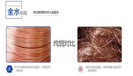 山西新型电线电缆供应商 河南金水电缆集团供应