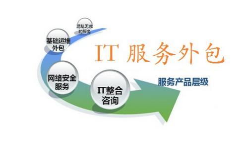 无锡专业IT外包哪家专业 苏州晟盟信息科技供应