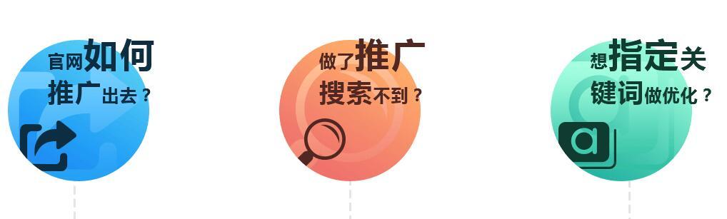 洛阳关键词优化公司电话 客户至上「河南凤来仪文化传播供应」