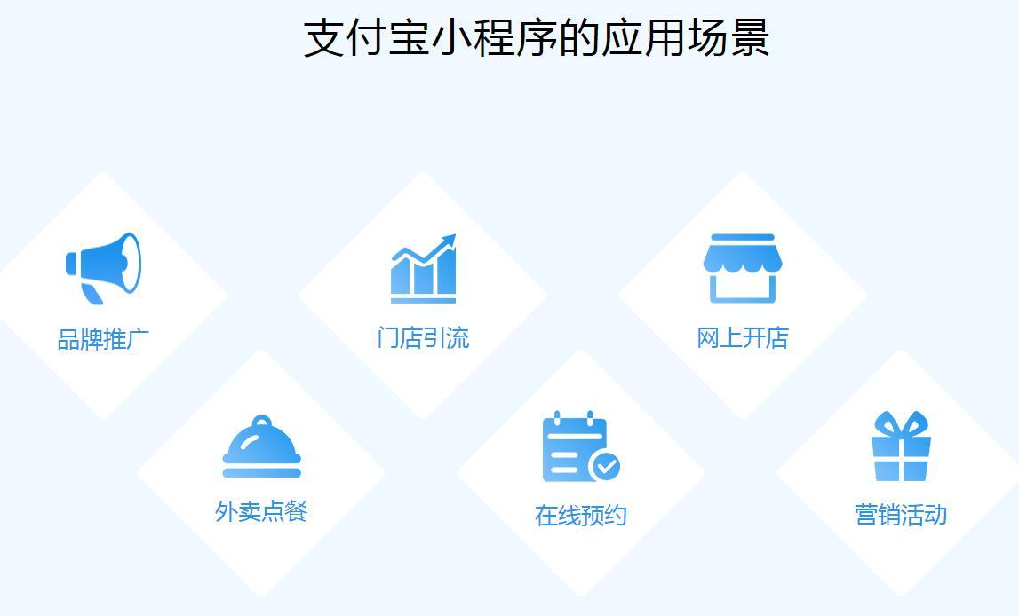 郑州小程序加盟,小程序