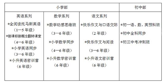 沧州作文教育,作文