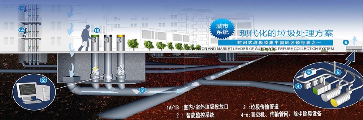 西安哪里有智能垃圾分类回收系统加盟 欢迎咨询 陕西迪尔西信息科技供应