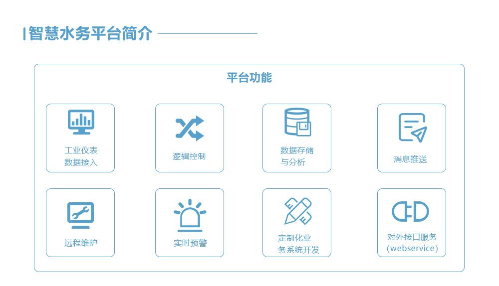 乌鲁木齐提供智慧水务信息系统排名,智慧水务信息系统