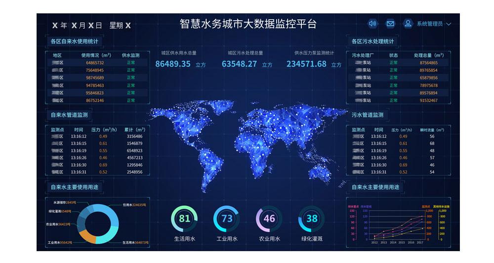 广州水务管理系统水务系统供应商 欢迎来电 陕西迪尔西信息科技供应