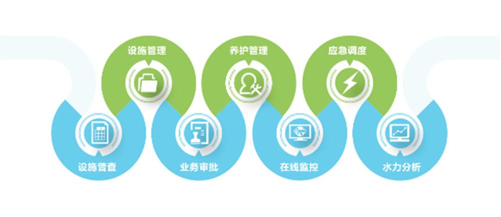 深圳智能物联网表计水务系统报价 欢迎咨询「陕西迪尔西信息科技供应」