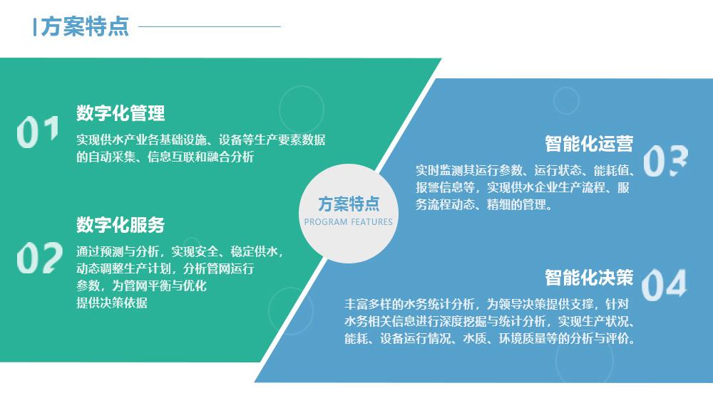 石家庄智慧水务管理系统水务系统报价 欢迎咨询「陕西迪尔西信息
