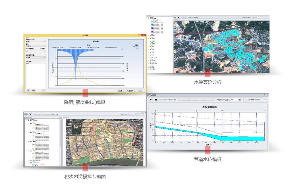 深圳智慧水务管理系统水务系统研发 欢迎咨询 陕西迪尔西信息科技供应