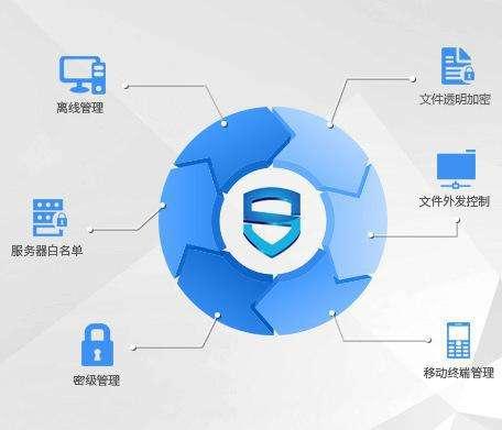泰州销售加密软件上门安装,加密软件