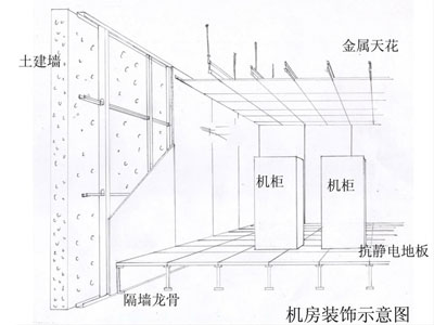 The purpose and characteristics of Shanxi computer room wall panels