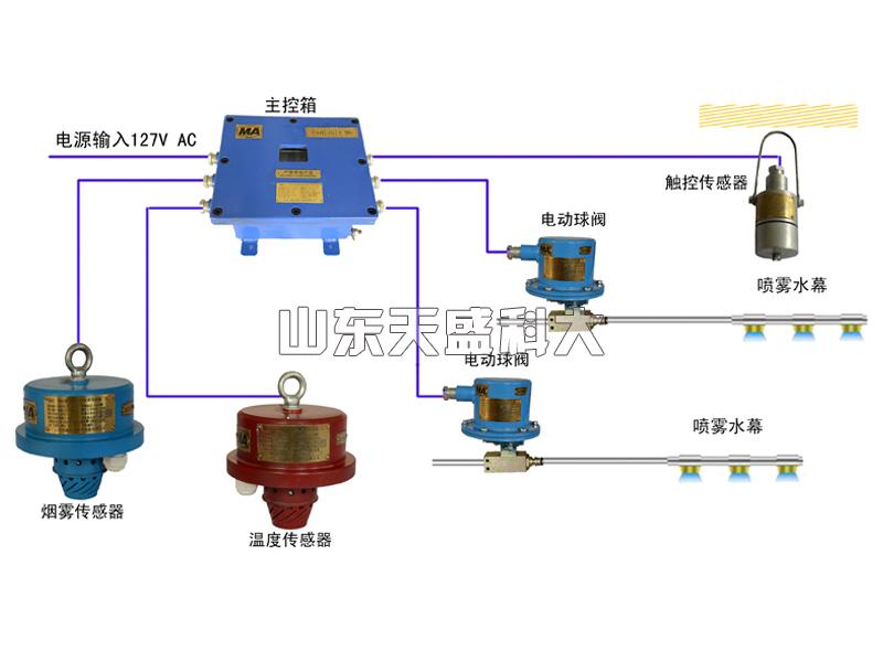 河南煤矿洒水装置 山东天盛科大电气股份供应