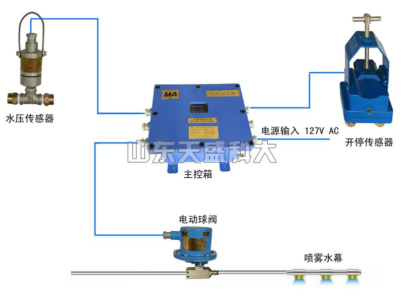 内蒙古自动洒水装置销售厂家 山东天盛科大电气股份供应