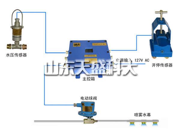 内蒙古井下煤矿风门电控装置优选企业,风门电控装置
