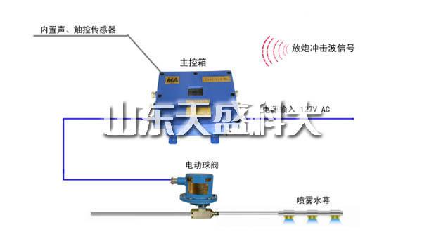 天津销售喷雾装置性价比高 山东天盛科大电气股份供应