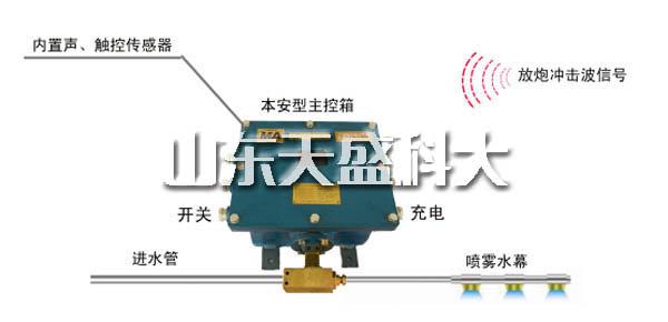内蒙古远程高压喷雾装置销售厂家 山东天盛科大电气股份供应