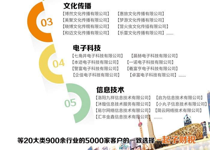 信阳申请版权登记需要什么 值得信赖 河南启资未来信息技术供应
