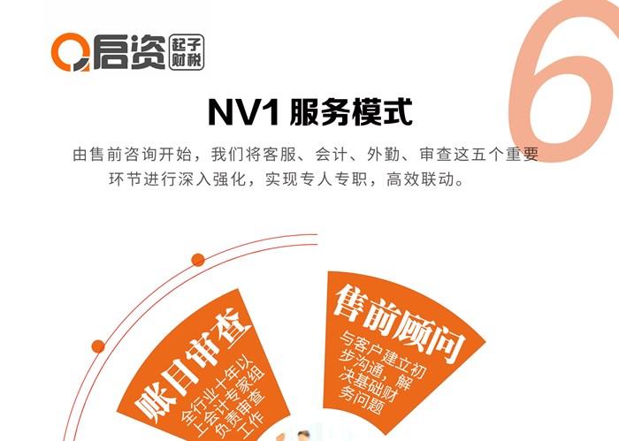 老城区企业专利申请机构 值得信赖 河南启资未来信息技术供应